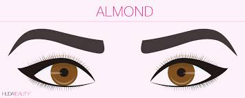 eyeliner for almond eyes